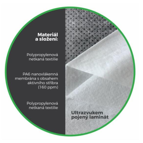 Nanovlákenná membrána s aktivním stříbrem BreaSAFE®
